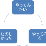 森のようちえん(1月19日)